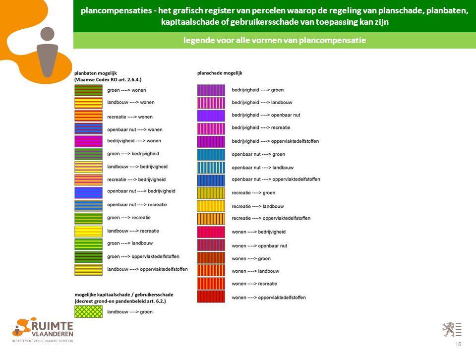 15 legende voor alle vormen van plancompensatie plancompensaties - het grafisch register van percelen waarop de regeling van planschade, planbaten, ka