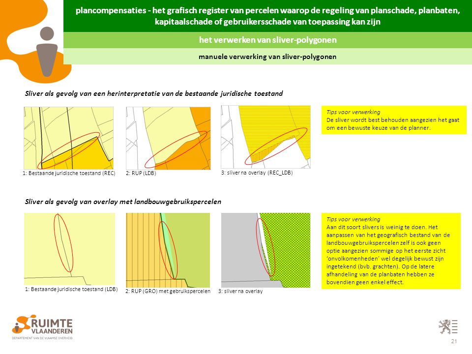 21 het verwerken van sliver-polygonen manuele verwerking van sliver-polygonen 1: Bestaande juridische toestand (REC)2: RUP (LDB) 3: sliver na overlay