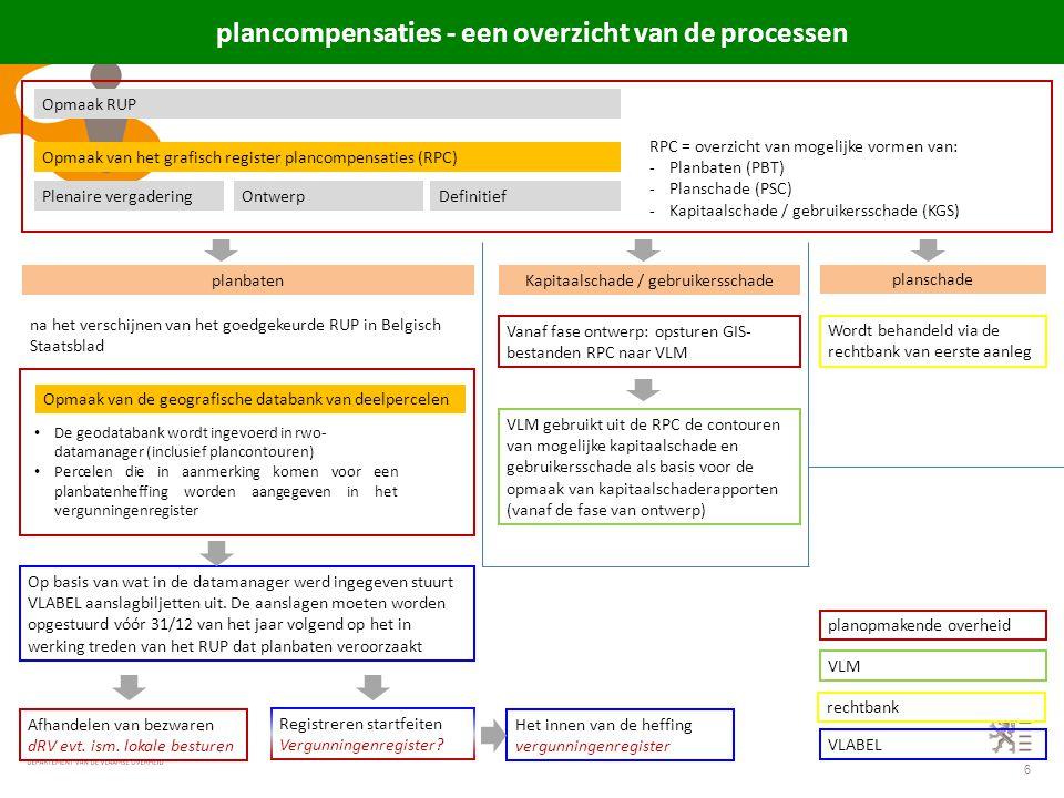 7 stappen:  Het bepalen van broncategorie (= bestaande juridische toestand) en doelcategorie (= grondvlakken van het RUP)  Overlay (doorsnede) tussen laag met bron- en doelcategorie  Het filteren op landbouwgebruikspercelen  Het verwijderen van multipart-polygonen en samenvoegen van aangrenzende polygonen met dezelfde eigenschappen  Verwerken van slivers  Afleiden van plancontouren (2.16, 2.17 en 2.18) (i.f.v.
