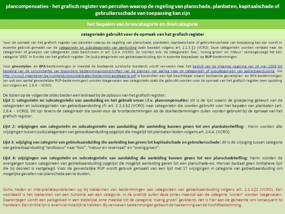 8 plancompensaties - het grafisch register van percelen waarop de regeling van planschade, planbaten, kapitaalschade of gebruikersschade van toepassin