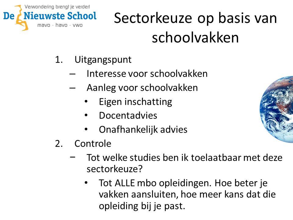 1.Uitgangspunt – Interesse voor schoolvakken – Aanleg voor schoolvakken Eigen inschatting Docentadvies Onafhankelijk advies 2.Controle − Tot welke studies ben ik toelaatbaar met deze sectorkeuze.