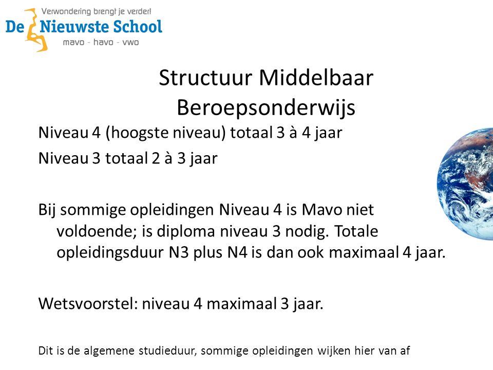 Structuur Middelbaar Beroepsonderwijs Niveau 4 (hoogste niveau) totaal 3 à 4 jaar Niveau 3 totaal 2 à 3 jaar Bij sommige opleidingen Niveau 4 is Mavo niet voldoende; is diploma niveau 3 nodig.