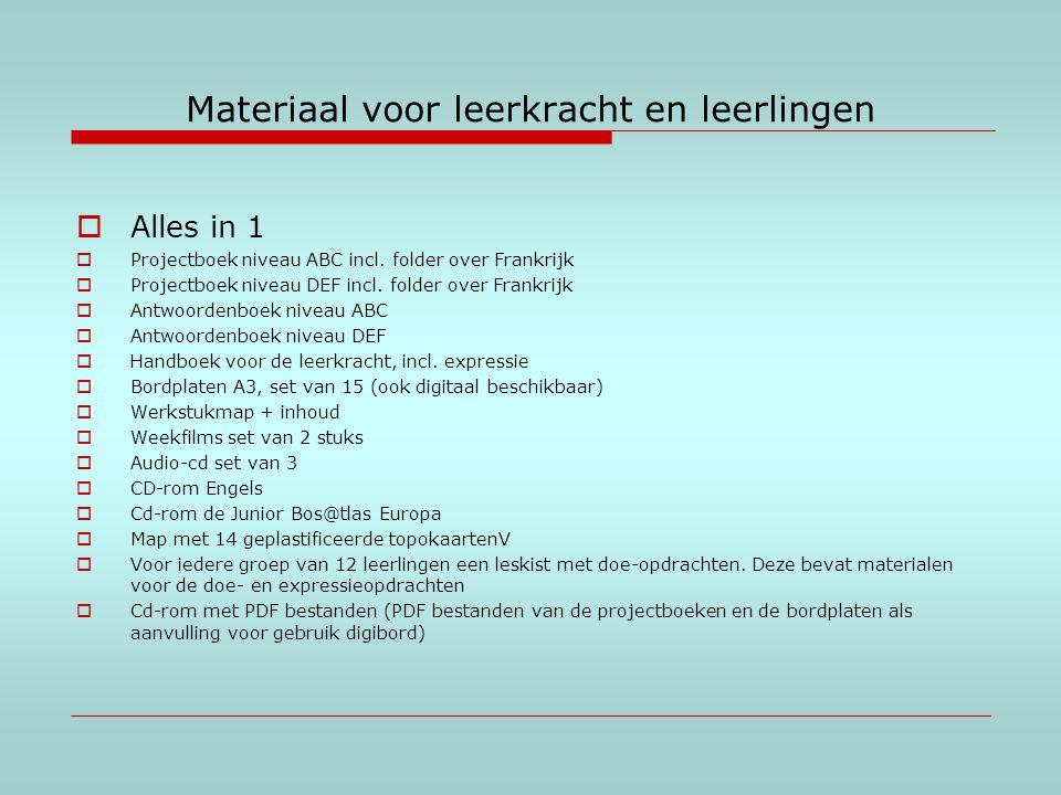 Materiaal voor leerkracht en leerlingen  Alles in 1  Projectboek niveau ABC incl. folder over Frankrijk  Projectboek niveau DEF incl. folder over F