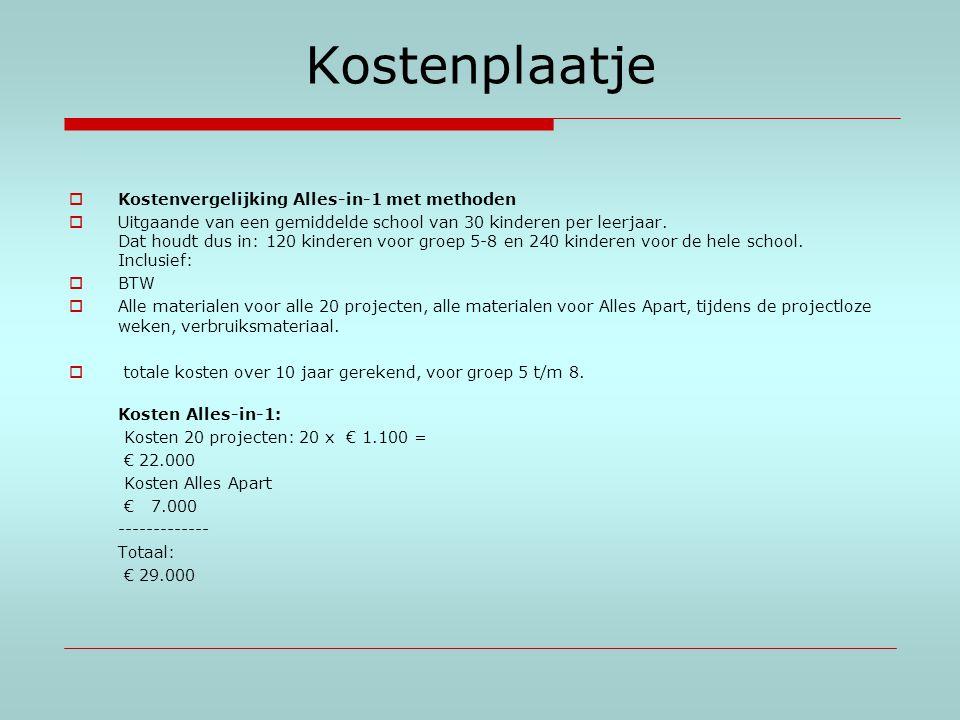 Kostenplaatje  Kostenvergelijking Alles-in-1 met methoden  Uitgaande van een gemiddelde school van 30 kinderen per leerjaar. Dat houdt dus in: 120 k