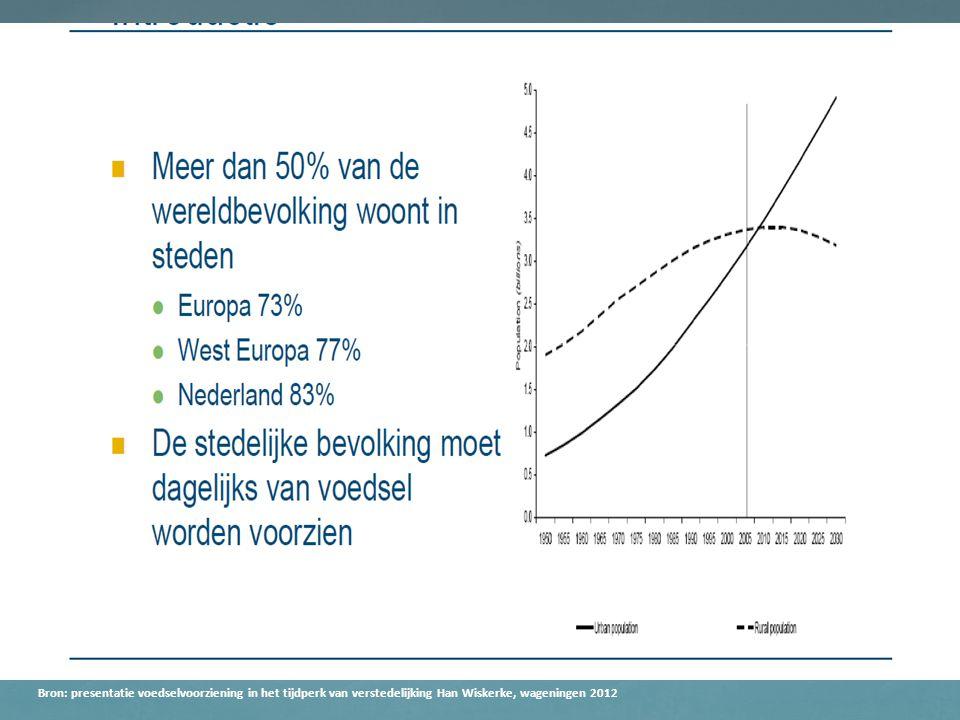Bron: presentatie voedselvoorziening in het tijdperk van verstedelijking Han Wiskerke, wageningen 2012