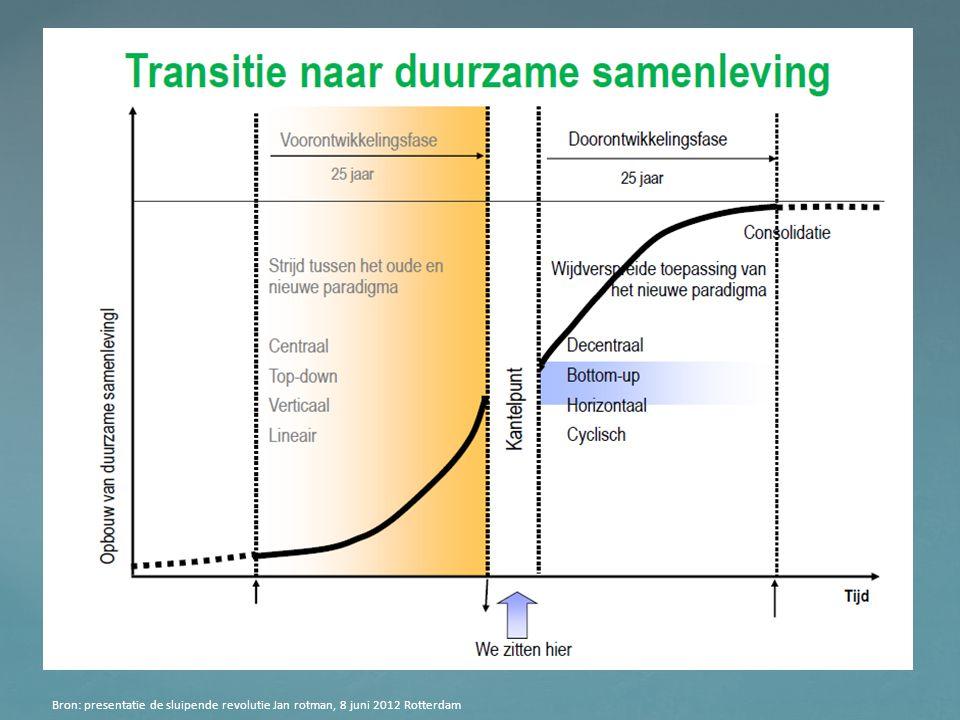 Met name veel aandacht voor:   Eenzijdig economische groei paradigma   Mantra: kennis → kunde → kassa Stadslandbouw veroorzaakt juist op meerdere fronten tegelijkertijd waarde, niet alleen in economische zin, maar ook in sociaal en maatschappelijk opzicht.