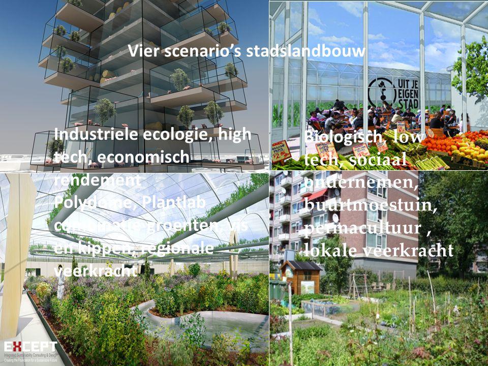 Industriele ecologie, high tech, economisch rendement Polydome, Plantlab combinatie groenten, vis en kippen, regionale veerkracht Biologisch, low tech