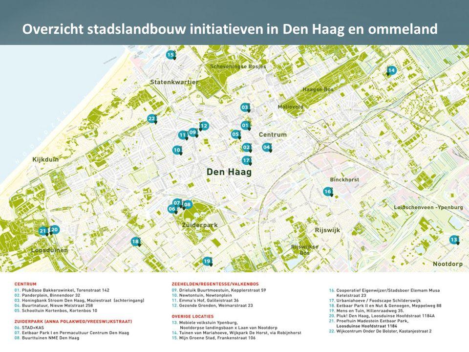 Overzicht stadslandbouw initiatieven in Den Haag en ommeland