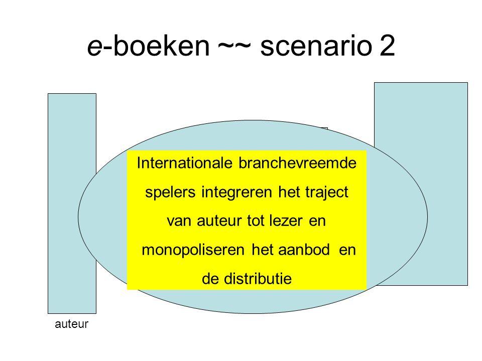 e-boeken ~~ scenario 2 auteur uitgever Tussen- handel Internationale branchevreemde spelers integreren het traject van auteur tot lezer en monopoliseren het aanbod en de distributie
