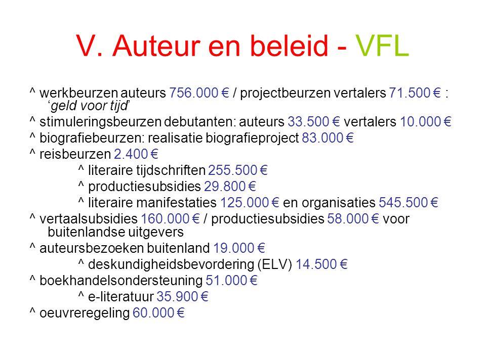 V. Auteur en beleid - VFL ^ werkbeurzen auteurs 756.000 € / projectbeurzen vertalers 71.500 € : 'geld voor tijd' ^ stimuleringsbeurzen debutanten: aut
