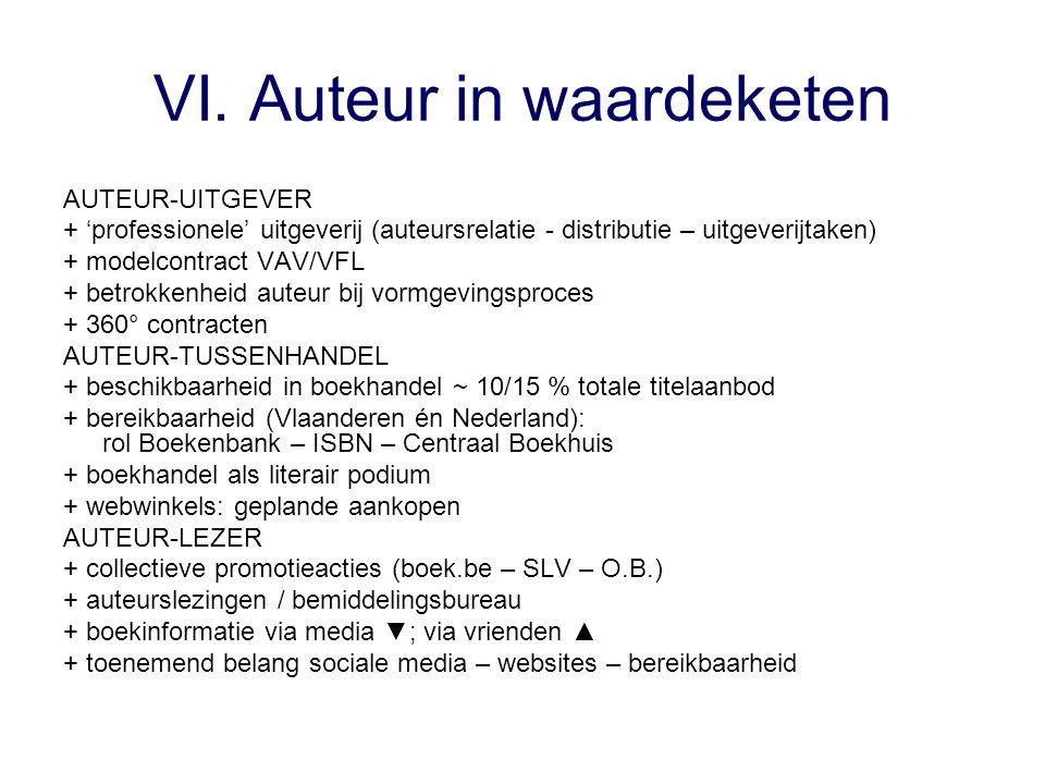 VI. Auteur in waardeketen AUTEUR-UITGEVER + 'professionele' uitgeverij (auteursrelatie - distributie – uitgeverijtaken) + modelcontract VAV/VFL + betr