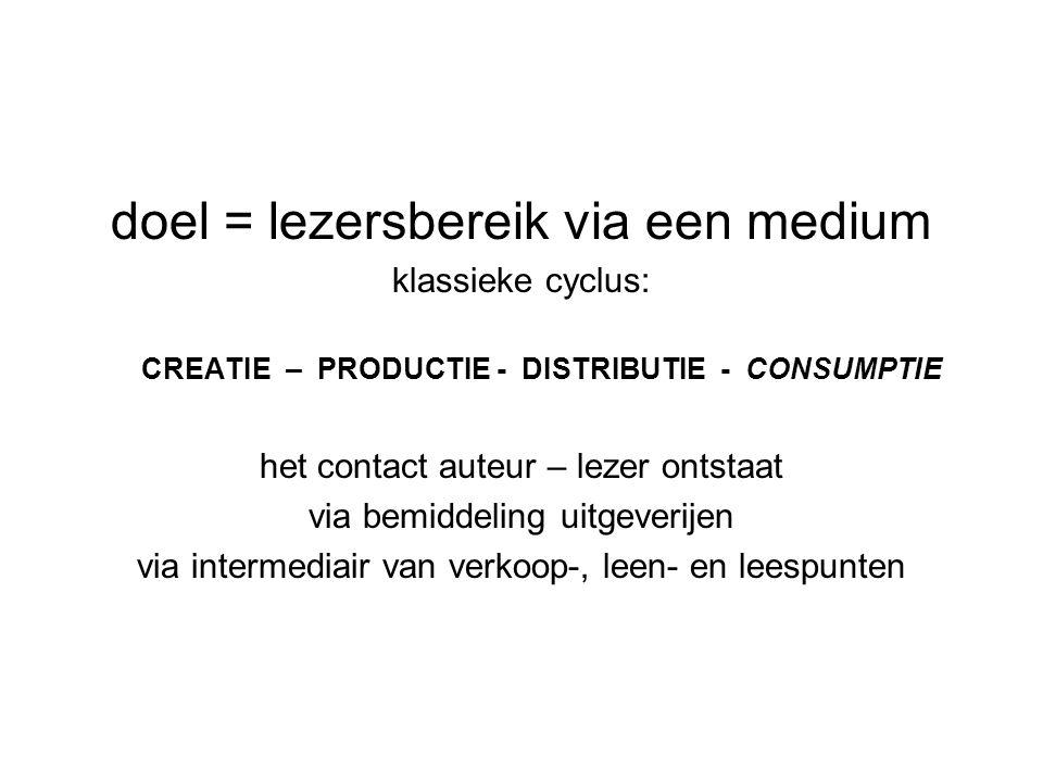 doel = lezersbereik via een medium klassieke cyclus: CREATIE – PRODUCTIE - DISTRIBUTIE - CONSUMPTIE het contact auteur – lezer ontstaat via bemiddeling uitgeverijen via intermediair van verkoop-, leen- en leespunten