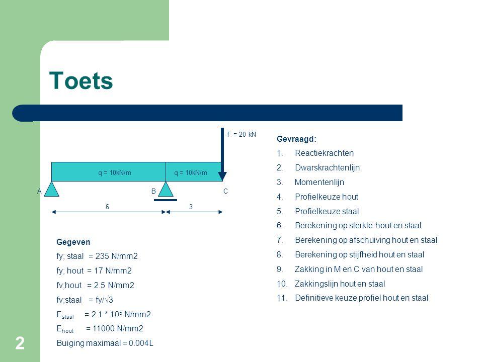 2 Toets q = 10kN/m ABC 63 F = 20 kN Gevraagd: 1.Reactiekrachten 2.Dwarskrachtenlijn 3.Momentenlijn 4.Profielkeuze hout 5.Profielkeuze staal 6.Berekeni