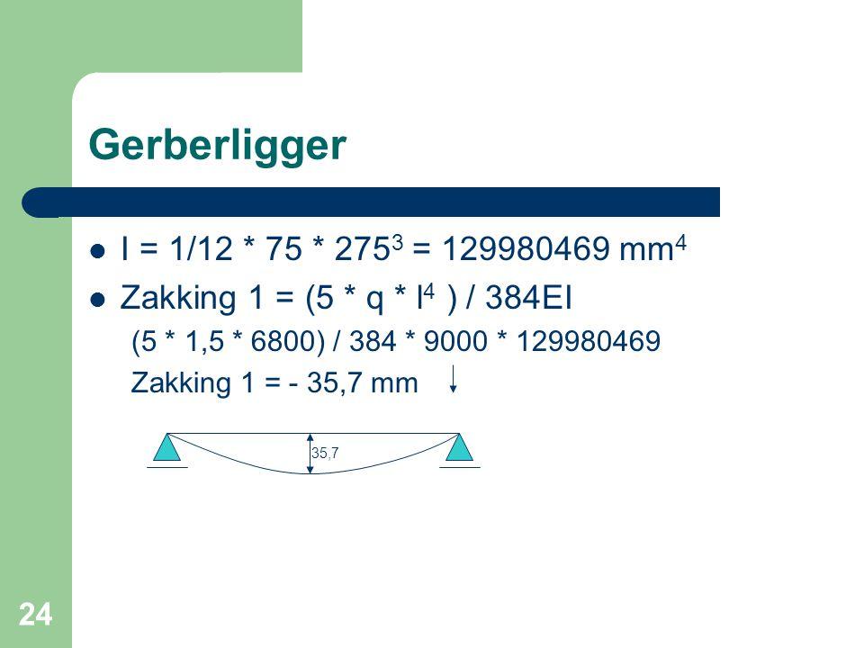 24 Gerberligger I = 1/12 * 75 * 275 3 = 129980469 mm 4 Zakking 1 = (5 * q * l 4 ) / 384EI (5 * 1,5 * 6800) / 384 * 9000 * 129980469 Zakking 1 = - 35,7