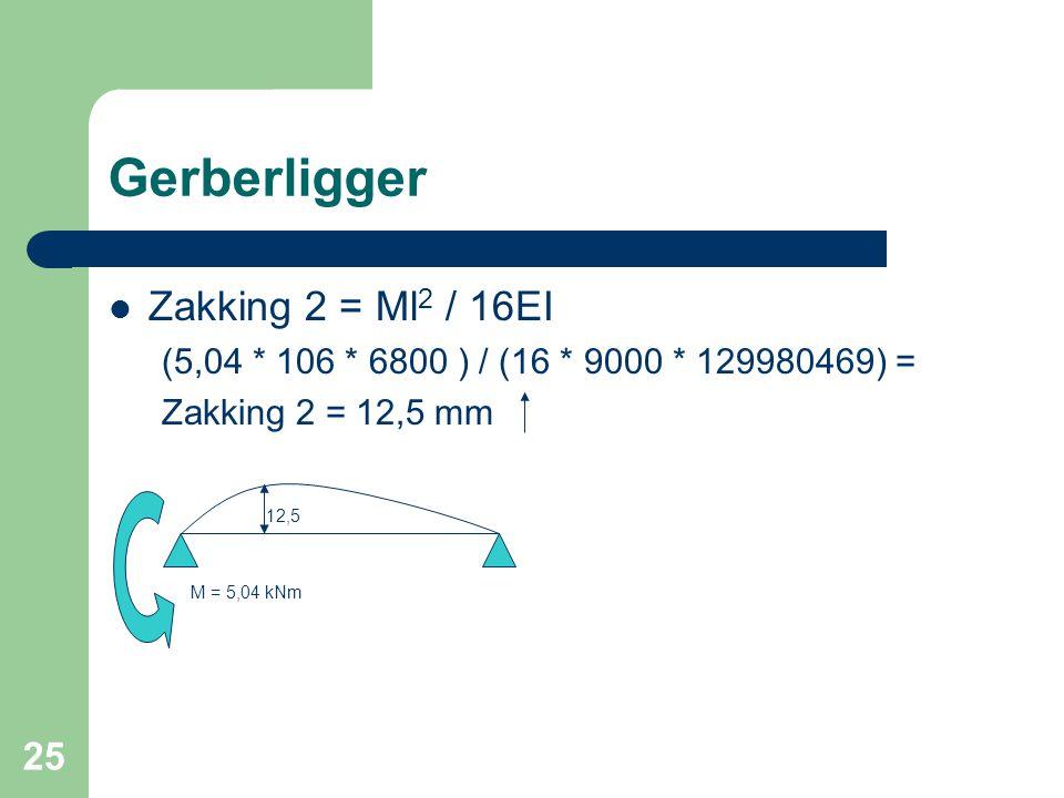 25 Gerberligger Zakking 2 = Ml 2 / 16EI (5,04 * 106 * 6800 ) / (16 * 9000 * 129980469) = Zakking 2 = 12,5 mm 12,5 M = 5,04 kNm