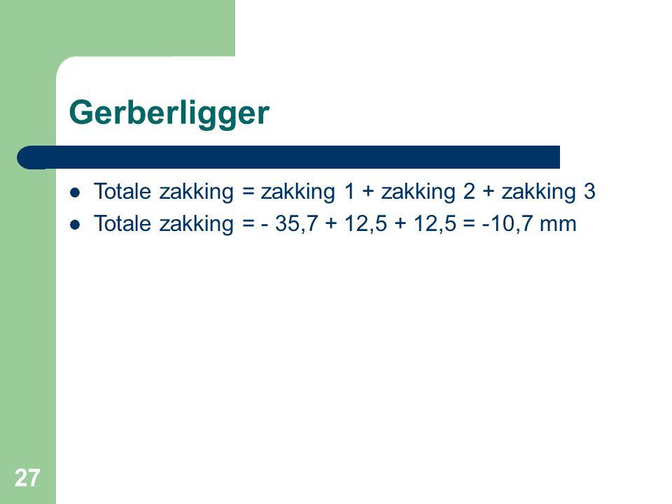 27 Gerberligger Totale zakking = zakking 1 + zakking 2 + zakking 3 Totale zakking = - 35,7 + 12,5 + 12,5 = -10,7 mm