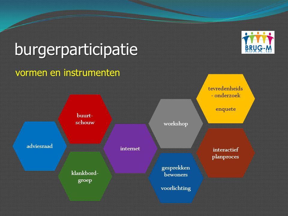 burgerparticipatie vormen en instrumenten adviesraad buurt- schouw klankbord- groep internet workshop tevredenheids - onderzoek enquete interactief pl