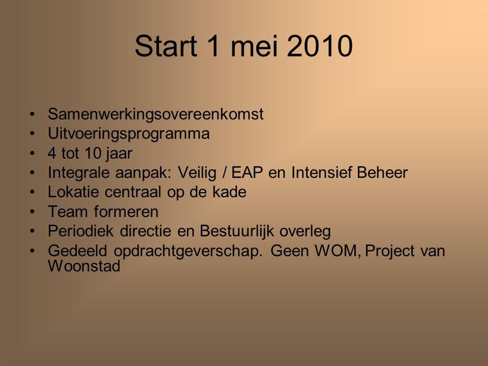 Start 1 mei 2010 Samenwerkingsovereenkomst Uitvoeringsprogramma 4 tot 10 jaar Integrale aanpak: Veilig / EAP en Intensief Beheer Lokatie centraal op d