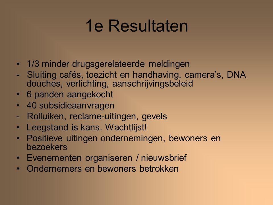1e Resultaten 1/3 minder drugsgerelateerde meldingen - Sluiting cafés, toezicht en handhaving, camera's, DNA douches, verlichting, aanschrijvingsbelei