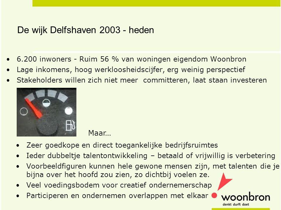 De wijk Delfshaven 2003 - heden 6.200 inwoners - Ruim 56 % van woningen eigendom Woonbron Lage inkomens, hoog werkloosheidscijfer, erg weinig perspect