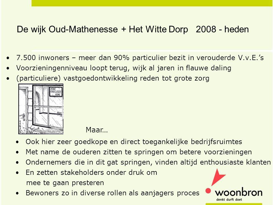 De wijk Oud-Mathenesse + Het Witte Dorp 2008 - heden 7.500 inwoners – meer dan 90% particulier bezit in verouderde V.v.E.'s Voorzieningenniveau loopt