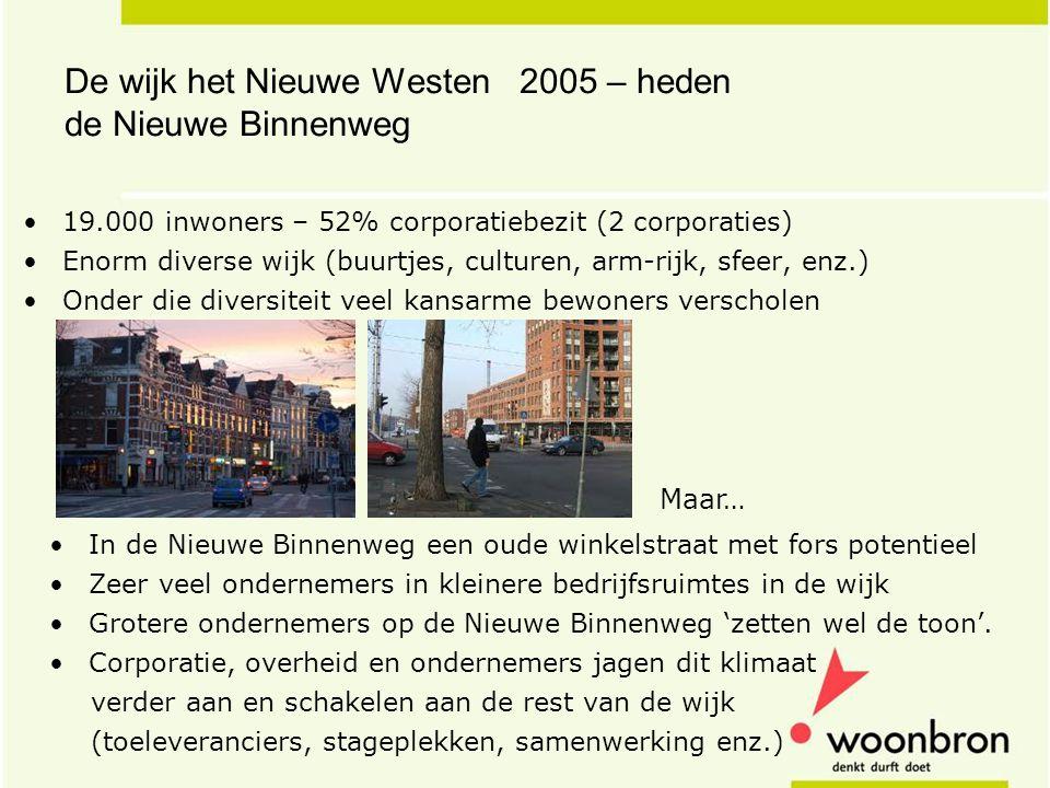 De wijk het Nieuwe Westen 2005 – heden de Nieuwe Binnenweg 19.000 inwoners – 52% corporatiebezit (2 corporaties) Enorm diverse wijk (buurtjes, culture