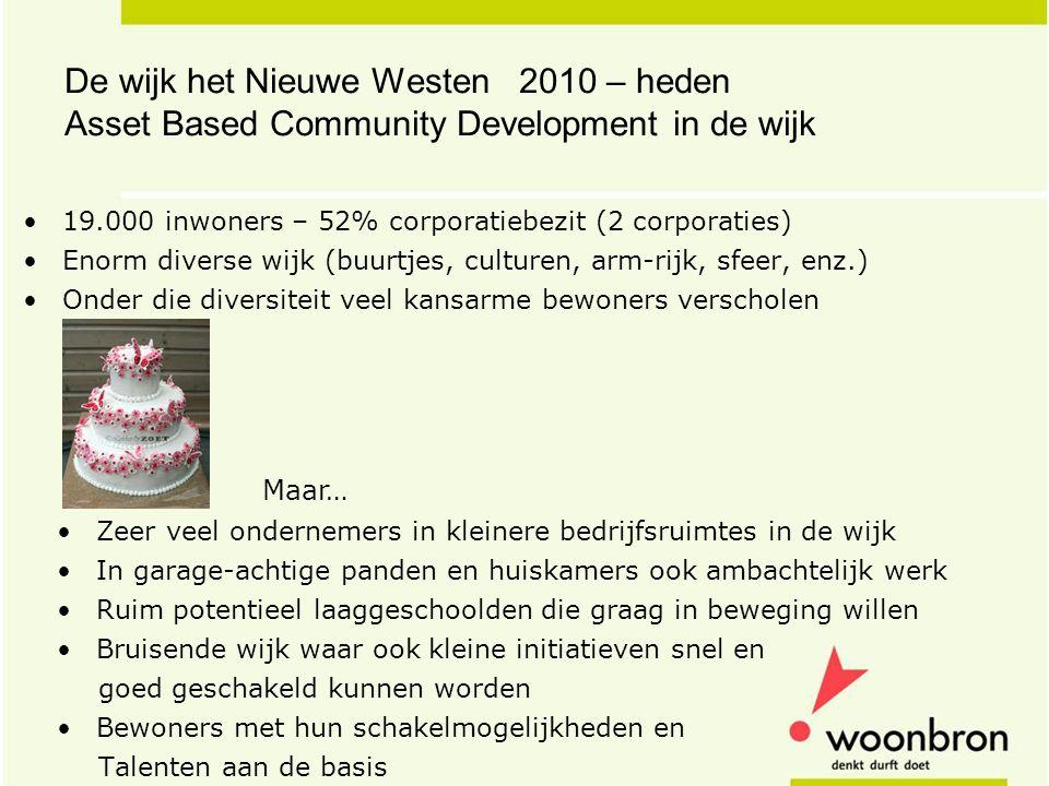 De wijk het Nieuwe Westen 2010 – heden Asset Based Community Development in de wijk 19.000 inwoners – 52% corporatiebezit (2 corporaties) Enorm divers
