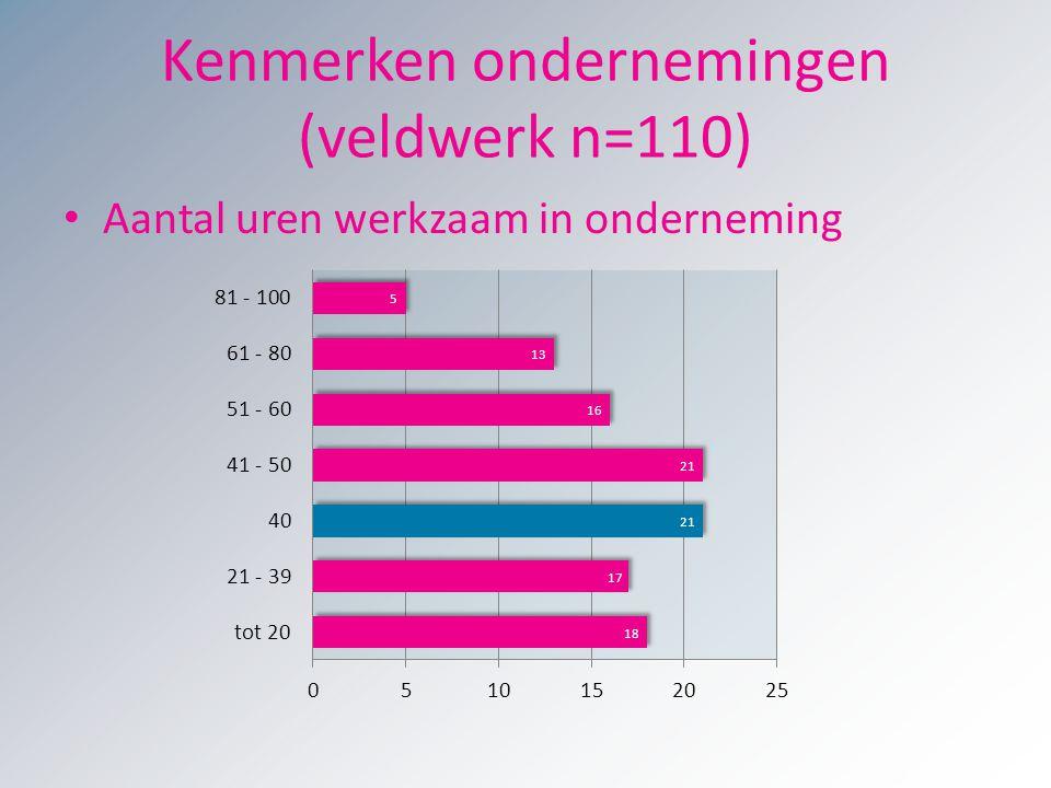Kenmerken ondernemingen (veldwerk n=110) Aantal uren werkzaam in onderneming