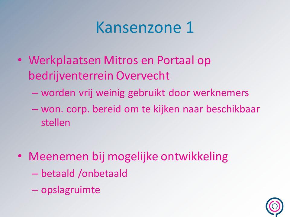 Kansenzone 1 Werkplaatsen Mitros en Portaal op bedrijventerrein Overvecht – worden vrij weinig gebruikt door werknemers – won. corp. bereid om te kijk