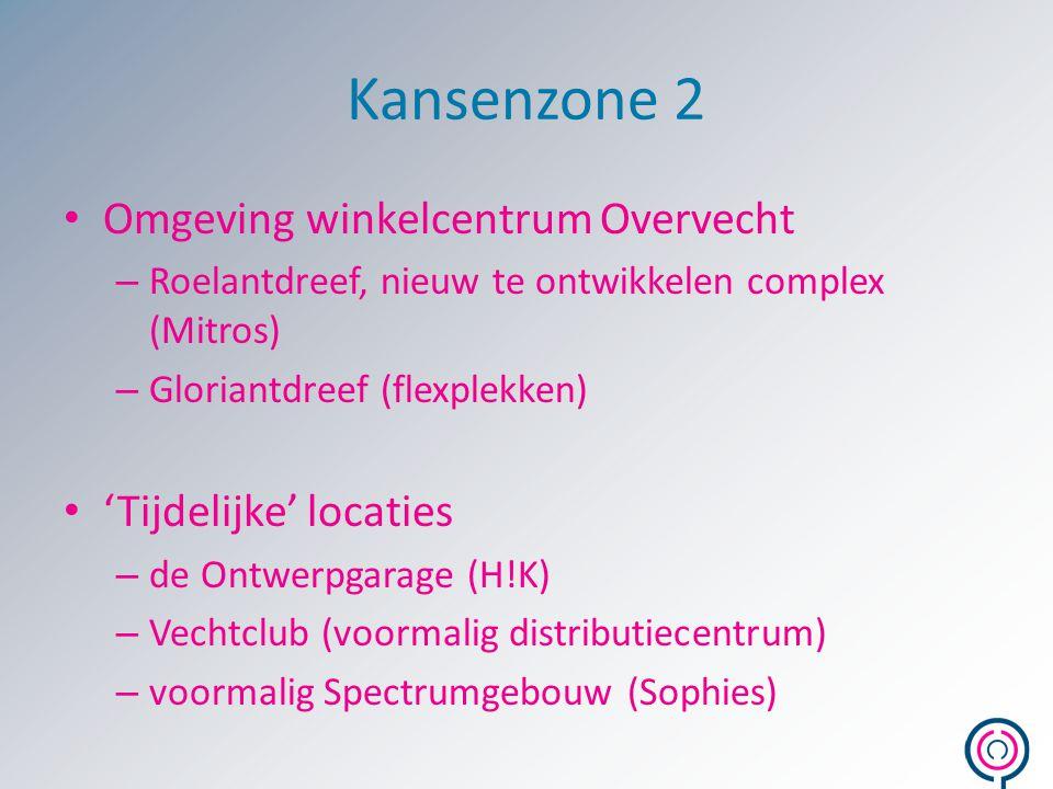 Kansenzone 2 Omgeving winkelcentrum Overvecht – Roelantdreef, nieuw te ontwikkelen complex (Mitros) – Gloriantdreef (flexplekken) 'Tijdelijke' locatie