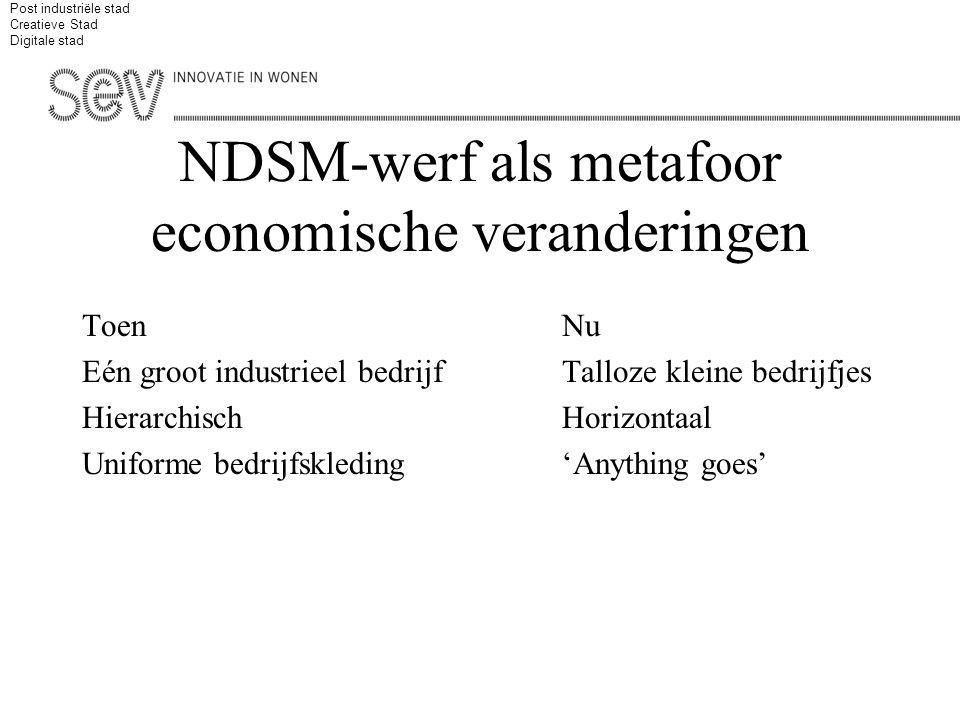NDSM-werf als metafoor economische veranderingen ToenNu Eén groot industrieel bedrijfTalloze kleine bedrijfjes HierarchischHorizontaal Uniforme bedrij