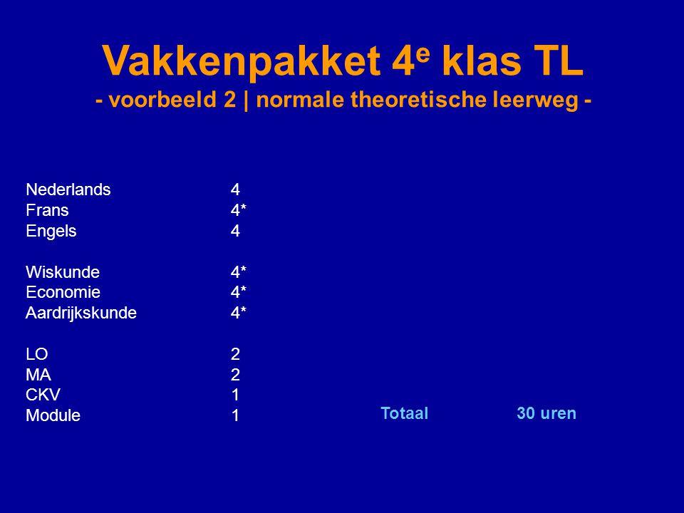 Vakkenpakket 4 e klas TL - voorbeeld 2 | normale theoretische leerweg - Nederlands4 Frans4* Engels4 Wiskunde4* Economie4* Aardrijkskunde4* LO2 MA2 CKV1 Module1 Totaal 30 uren