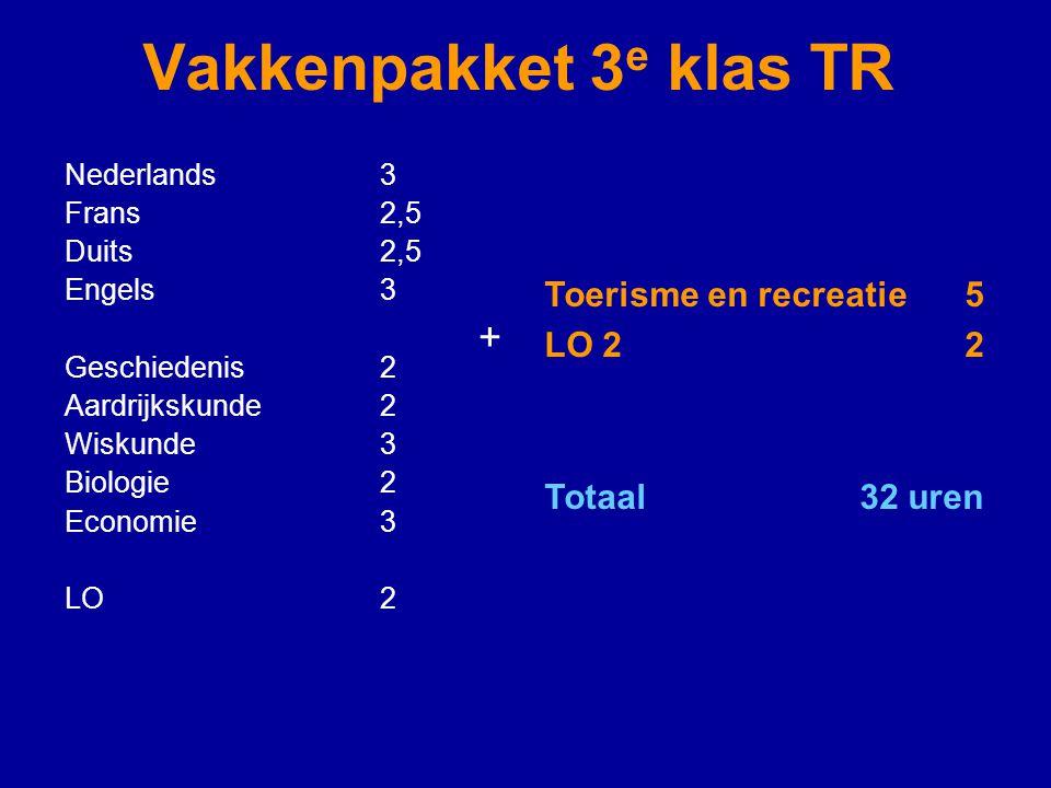 Vakkenpakket 3 e klas TR Nederlands3 Frans2,5 Duits2,5 Engels3 Geschiedenis2 Aardrijkskunde2 Wiskunde3 Biologie2 Economie3 LO2 + Toerisme en recreatie5 LO 22 Totaal 32 uren