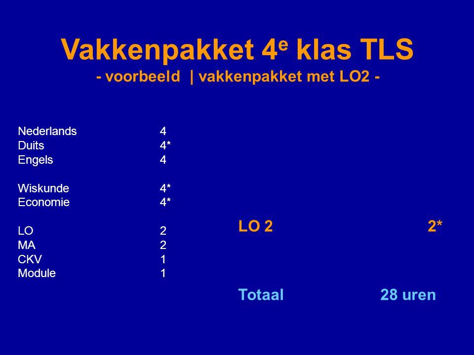 Vakkenpakket 4 e klas TLS - voorbeeld | vakkenpakket met LO2 - Nederlands4 Duits4* Engels4 Wiskunde4* Economie4* LO2 MA2 CKV1 Module1 LO 22* Totaal 28 uren