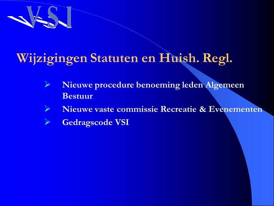 Wijzigingen Statuten en Huish. Regl.  Nieuwe procedure benoeming leden Algemeen Bestuur  Nieuwe vaste commissie Recreatie & Evenementen  Gedragscod
