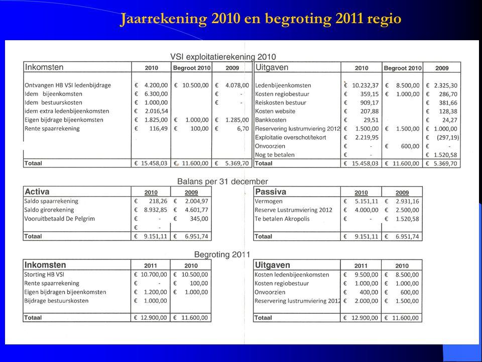 Jaarrekening 2010 en begroting 2011 regio