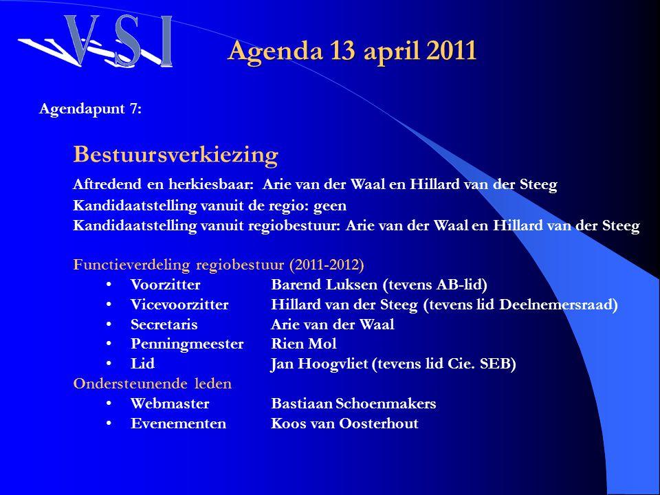 Agendapunt 7: Bestuursverkiezing Aftredend en herkiesbaar: Arie van der Waal en Hillard van der Steeg Kandidaatstelling vanuit de regio: geen Kandidaa
