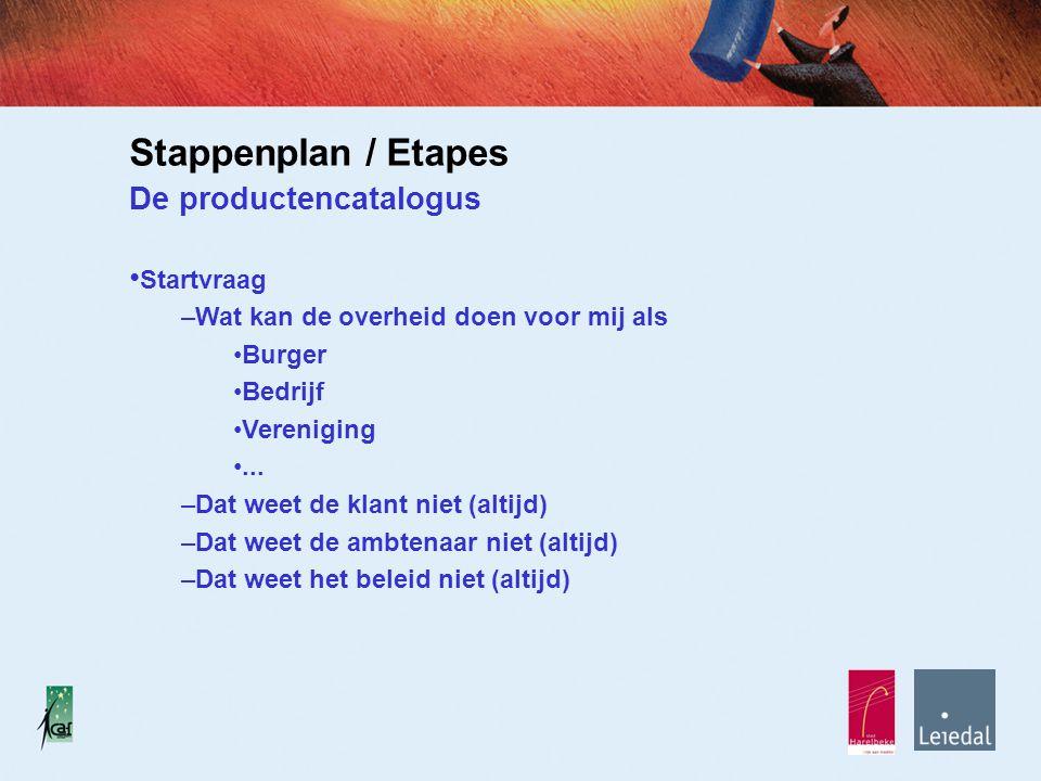 Stappenplan / Etapes De productencatalogus Startvraag –Wat kan de overheid doen voor mij als Burger Bedrijf Vereniging...