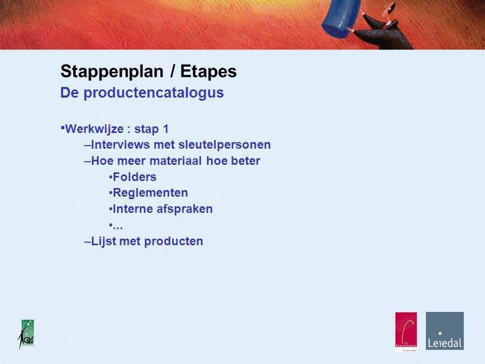 Stappenplan / Etapes De productencatalogus Werkwijze : stap 1 –Interviews met sleutelpersonen –Hoe meer materiaal hoe beter Folders Reglementen Interne afspraken...