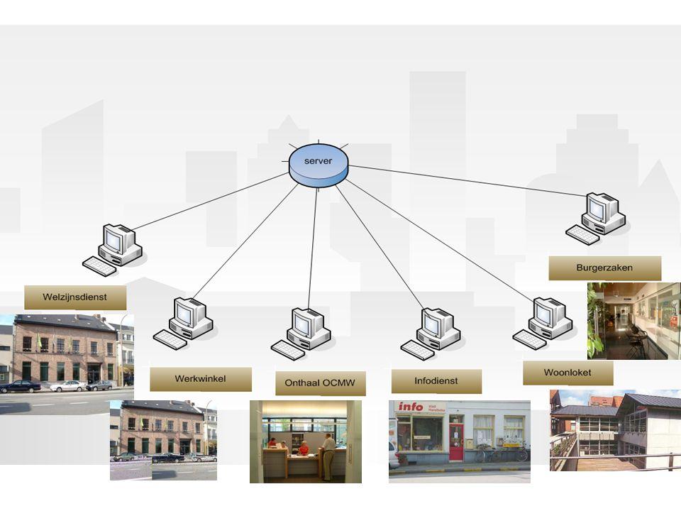 Een digitaal netwerk