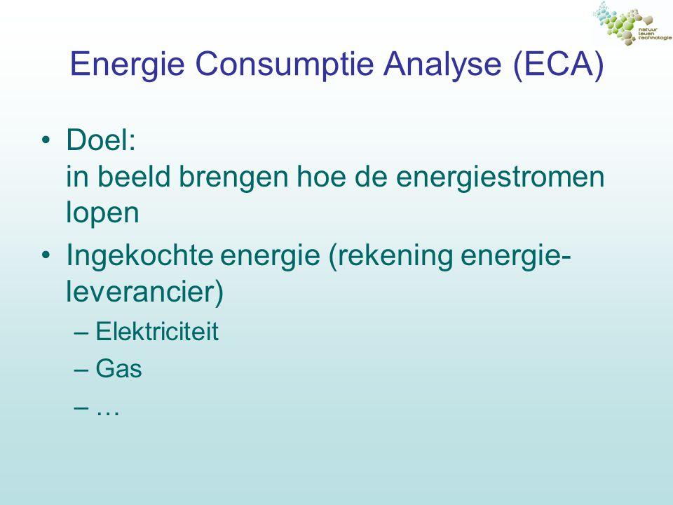 Energie Consumptie Analyse (ECA) Doel: in beeld brengen hoe de energiestromen lopen Ingekochte energie (rekening energie- leverancier) –Elektriciteit