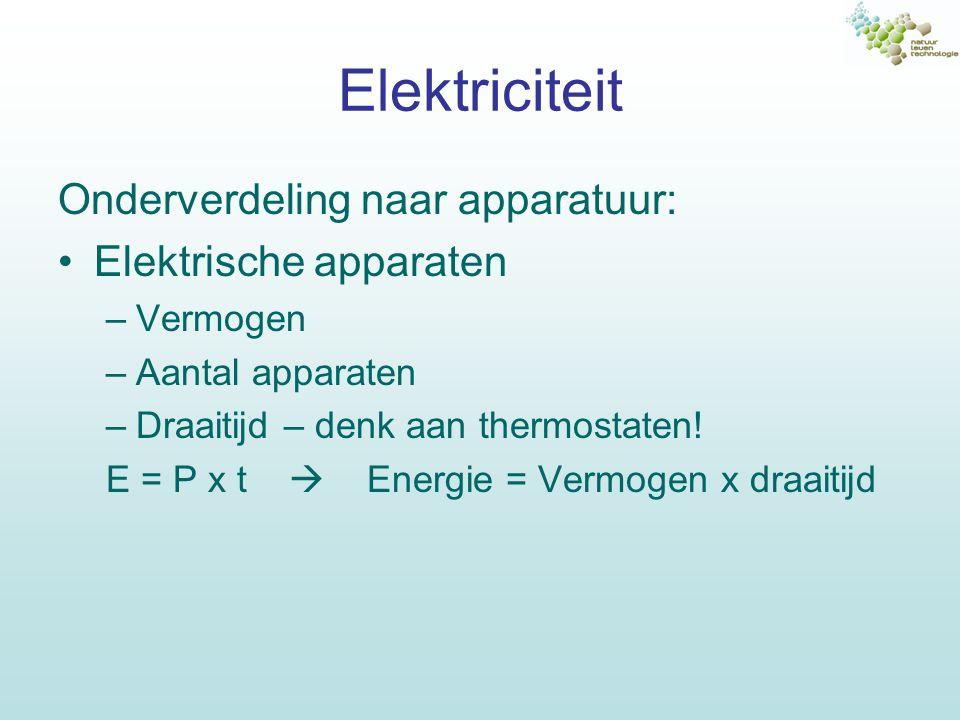 Elektriciteit Onderverdeling naar apparatuur: Elektrische apparaten –Vermogen –Aantal apparaten –Draaitijd – denk aan thermostaten! E = P x t  Energi
