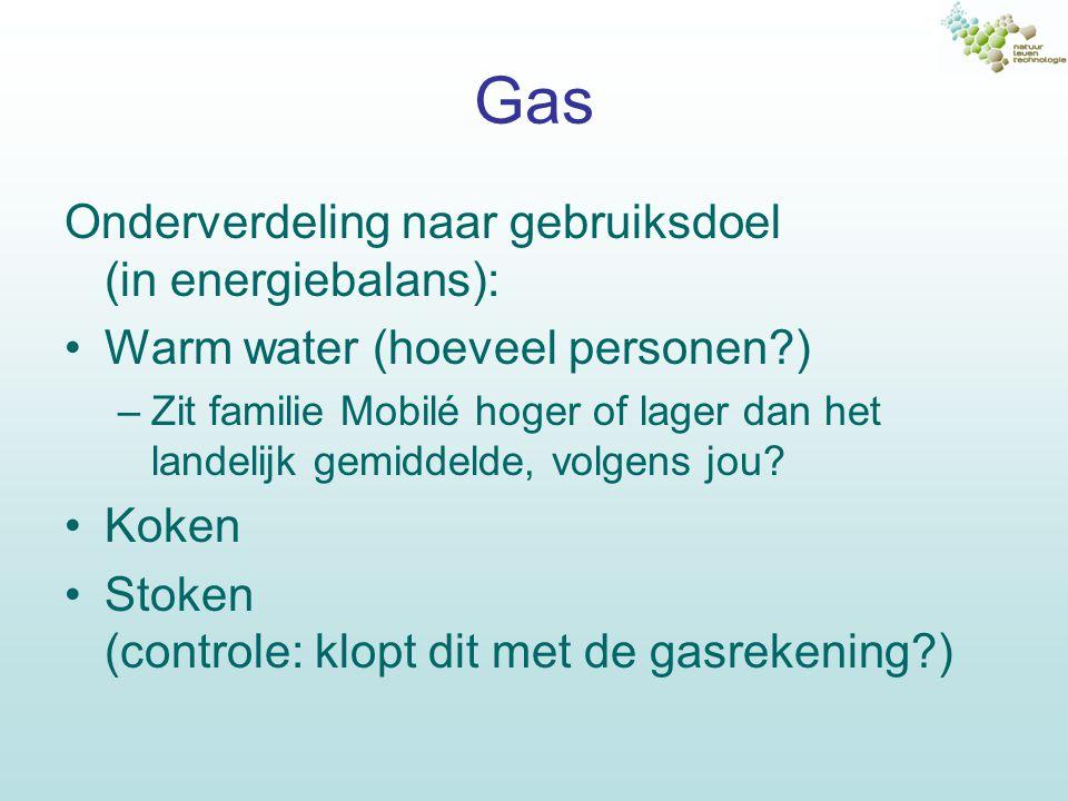 Gas Onderverdeling naar gebruiksdoel (in energiebalans): Warm water (hoeveel personen?) –Zit familie Mobilé hoger of lager dan het landelijk gemiddeld