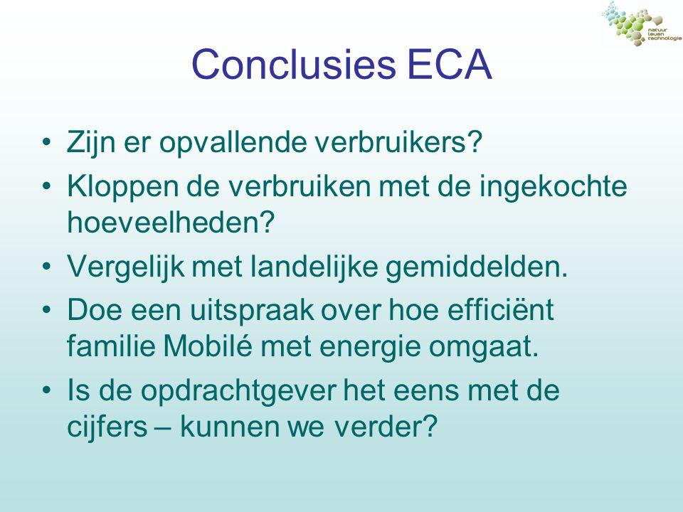 Conclusies ECA Zijn er opvallende verbruikers? Kloppen de verbruiken met de ingekochte hoeveelheden? Vergelijk met landelijke gemiddelden. Doe een uit