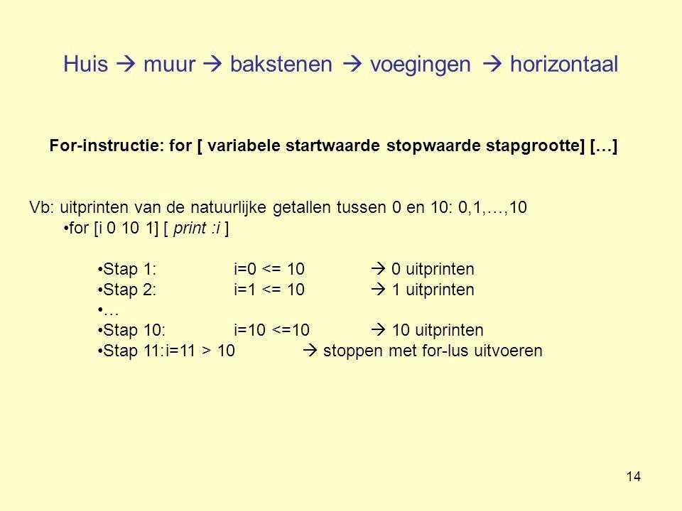 14 Huis  muur  bakstenen  voegingen  horizontaal Vb: uitprinten van de natuurlijke getallen tussen 0 en 10: 0,1,…,10 for [i 0 10 1] [ print :i ] S