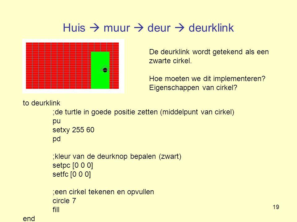 19 Huis  muur  deur  deurklink De deurklink wordt getekend als een zwarte cirkel. Hoe moeten we dit implementeren? Eigenschappen van cirkel? to deu