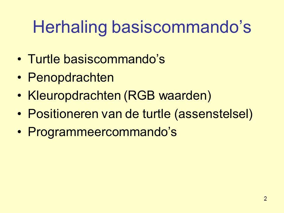 2 Herhaling basiscommando's Turtle basiscommando's Penopdrachten Kleuropdrachten (RGB waarden) Positioneren van de turtle (assenstelsel) Programmeercommando's