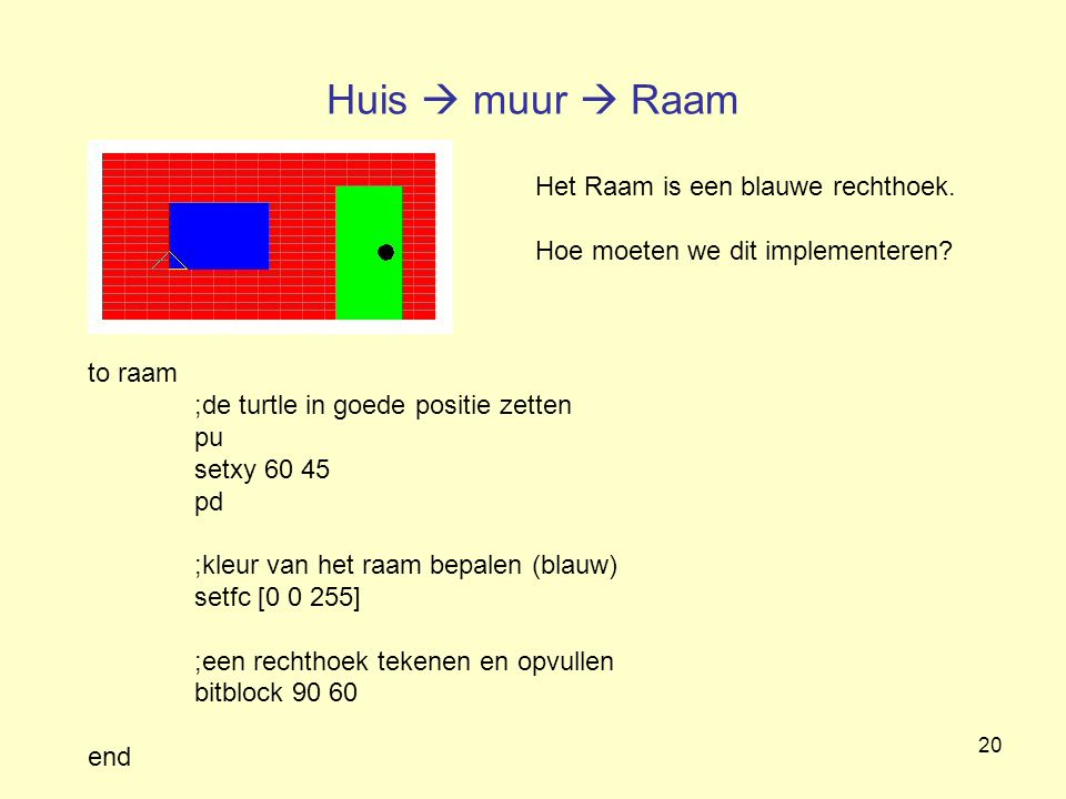 20 Huis  muur  Raam Het Raam is een blauwe rechthoek. Hoe moeten we dit implementeren? to raam ;de turtle in goede positie zetten pu setxy 60 45 pd