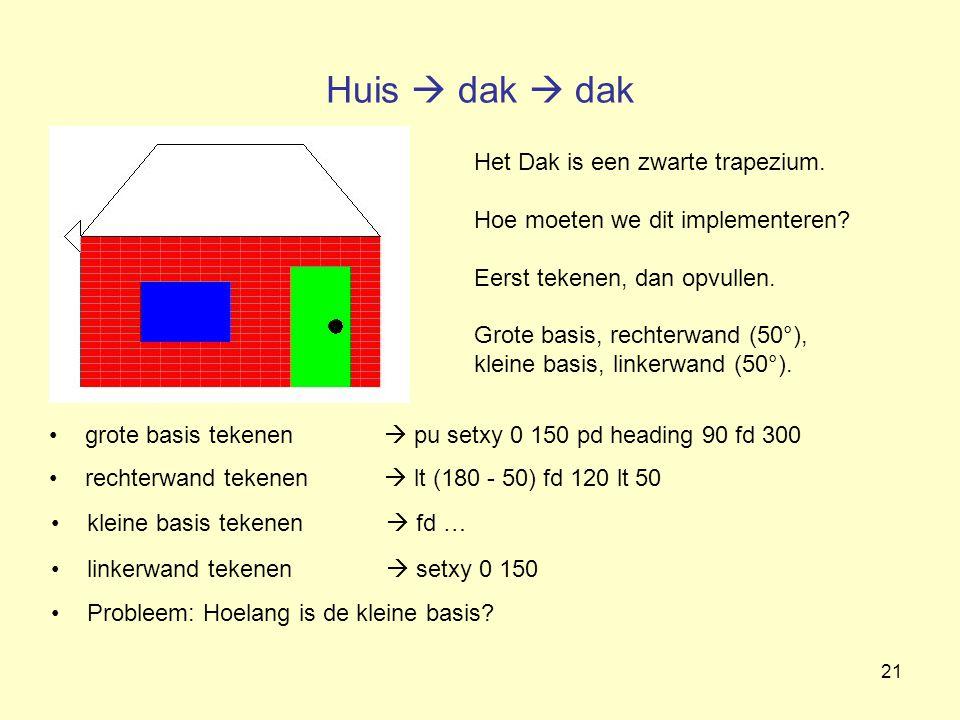 21 Huis  dak  dak Het Dak is een zwarte trapezium. Hoe moeten we dit implementeren? Eerst tekenen, dan opvullen. Grote basis, rechterwand (50°), kle