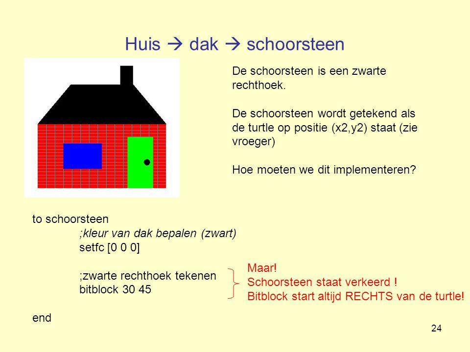 24 Huis  dak  schoorsteen De schoorsteen is een zwarte rechthoek. De schoorsteen wordt getekend als de turtle op positie (x2,y2) staat (zie vroeger)